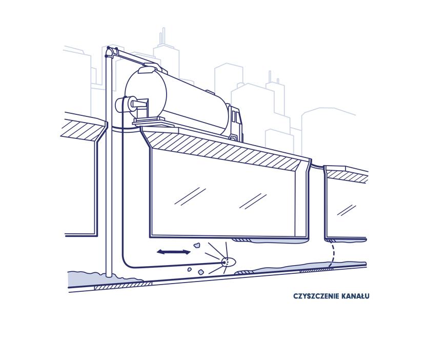 wizualizacja hydrodynamicznego czyszczenia rurociągów